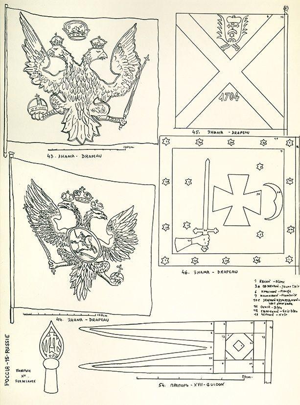 звегинцов знамена и штандарты